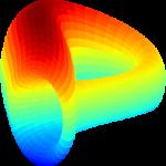 Criptomoneda Curve DAO Token [CRV]