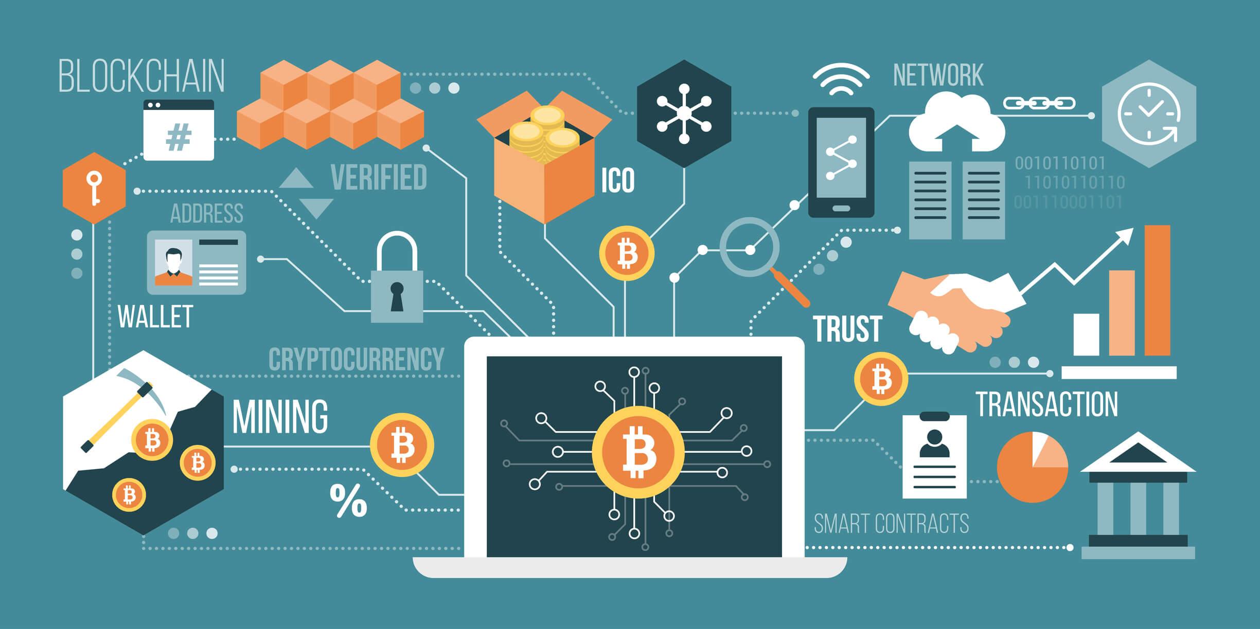 bitcoin și sistem bancar